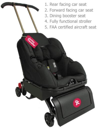 Sitnstroll - Junior Traveller
